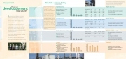 Plaquette environnement Solvay Verso 1